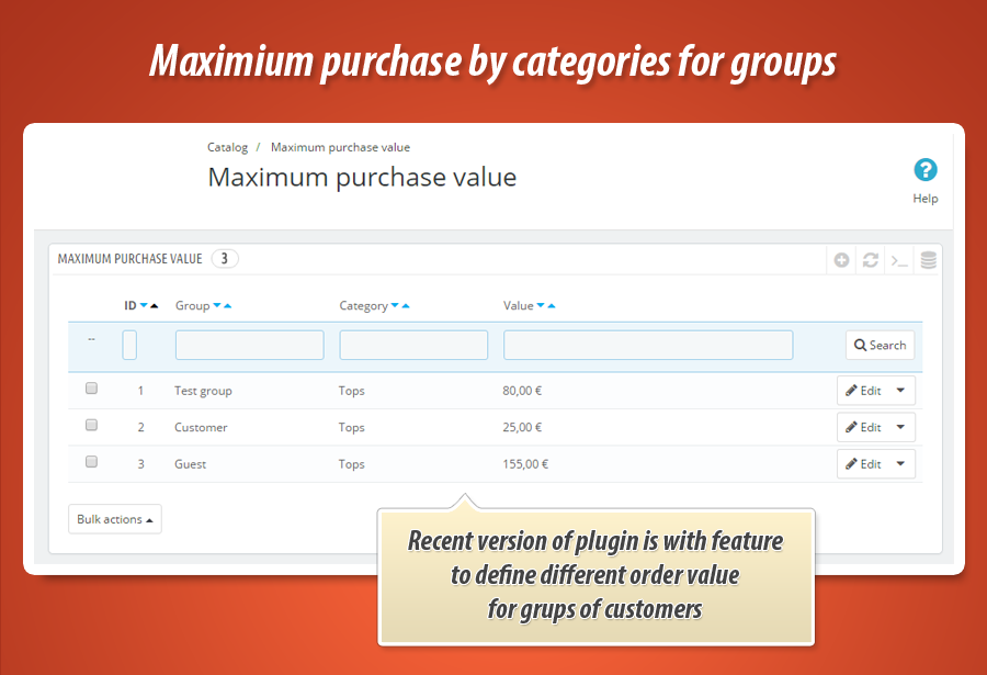 maximum-purchase-in-categories-by-group-