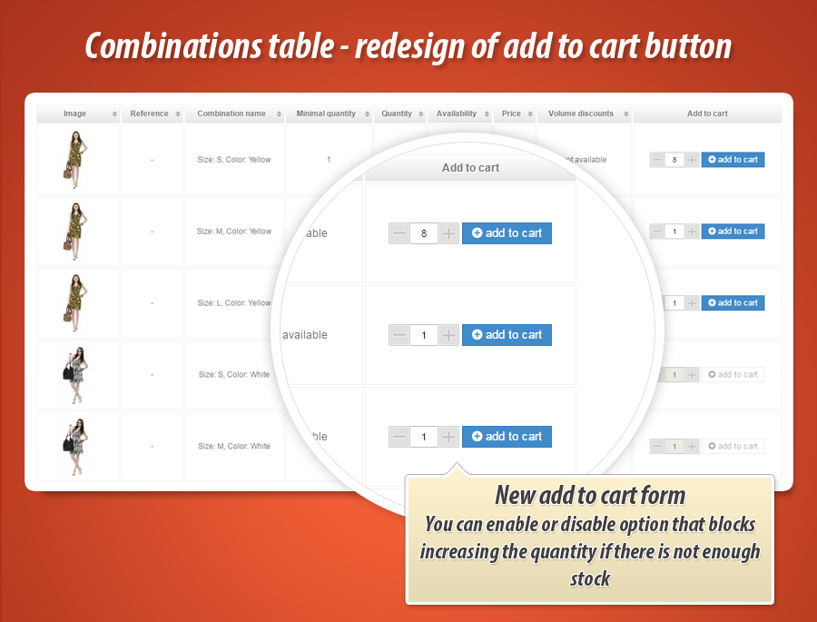 Change position of combinations table module in PrestaShop